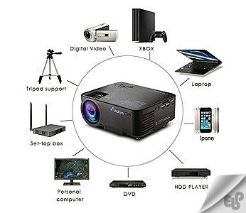 بررسی مزایای شبکه سازی ویدئو پروژکتورها