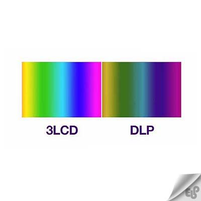 تکنولوژی Brilliant Color در ویدئو پروژکتور چیست؟