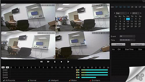 روش های فشرده سازی تصاویر در دوربین مداربسته