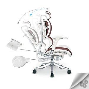 مکانیزم صندلی سینک (Sync)